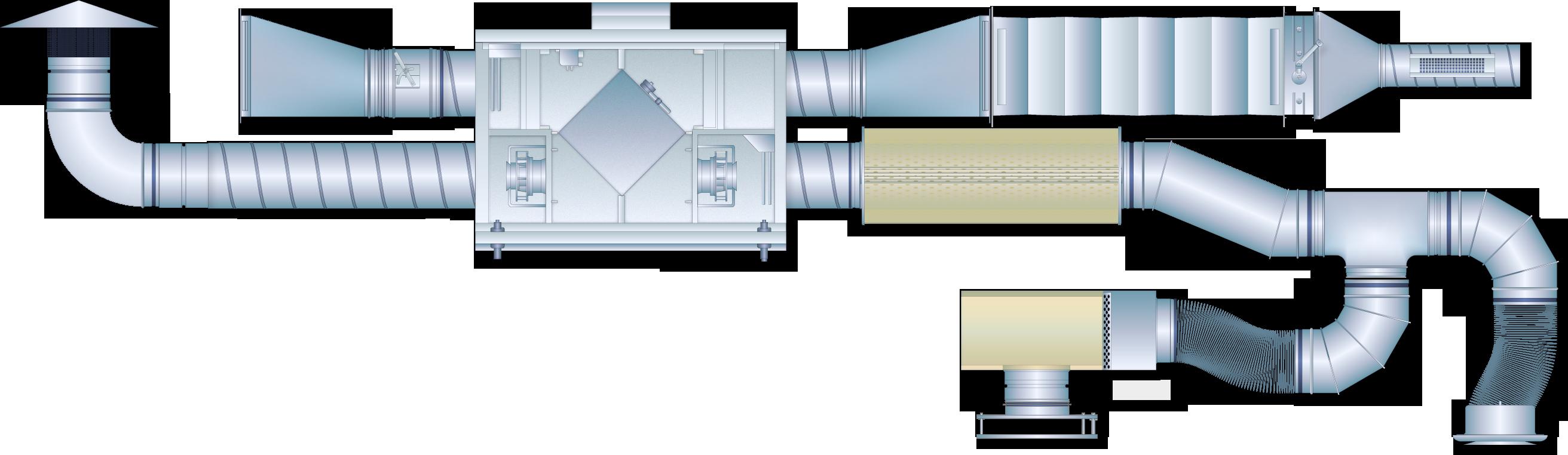 Vėdinimo sistema